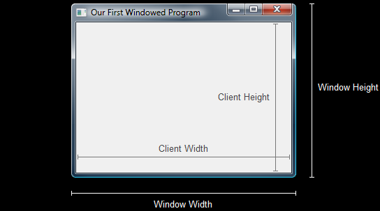 Client Size and Window Size