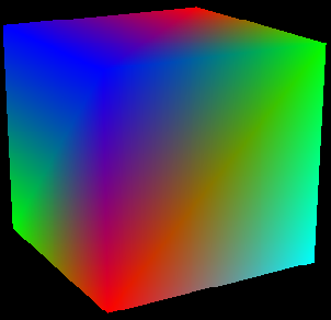 A Rotating Cube